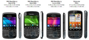 RIM BlackBerry Bold 9790 Review