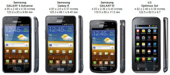 Samsung Galaxy S Advance Preview