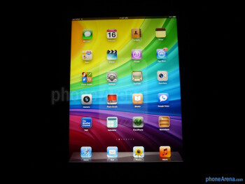 Viewing angles - The new iPad (3) Review