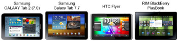 Samsung Galaxy Tab 2 (7.0) Preview