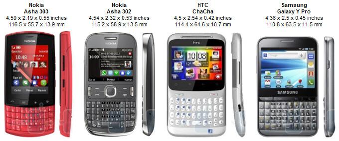 Nokia Asha 303 Review