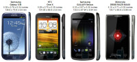 Samsung-Galaxy-S-III-Review-Comparison.jpg