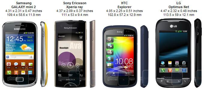 Samsung Galaxy mini 2 Review
