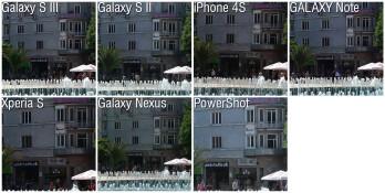 100% Crops - Camera comparison: Samsung Galaxy S III vs the fierce competition
