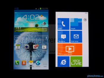 Viewing angles of the Samsung Galaxy S III (left) and the Nokia Lumia 900 (right) - Samsung Galaxy S III vs Nokia Lumia 900