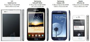 LG-Optimus-Vu-Review-Comparison.jpg