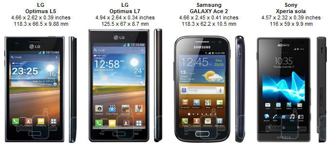 LG Optimus L5 Review