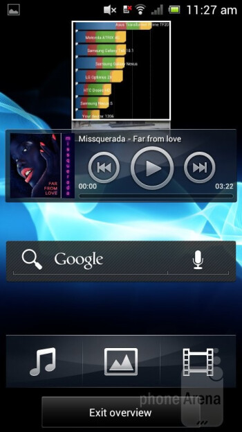 Music player - Sony Xperia neo L Review