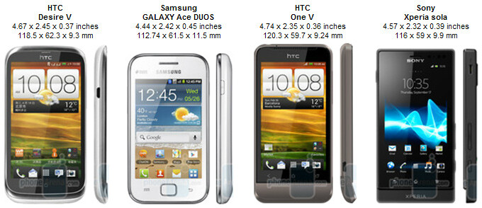 HTC Desire V Review