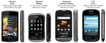 Kyocera Rise Review