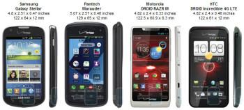 Samsung Galaxy Stellar Review