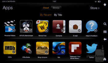 UI of the Amazon Kindle Fire 2 - Amazon Kindle Fire 2 Review