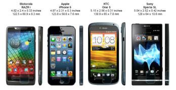 http://i-cdn.phonearena.com/images/reviews/120722-thumb/Motorola-Razr-i-Compare.jpg