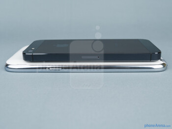 Right - Samsung Galaxy Note II vs Apple iPhone 5