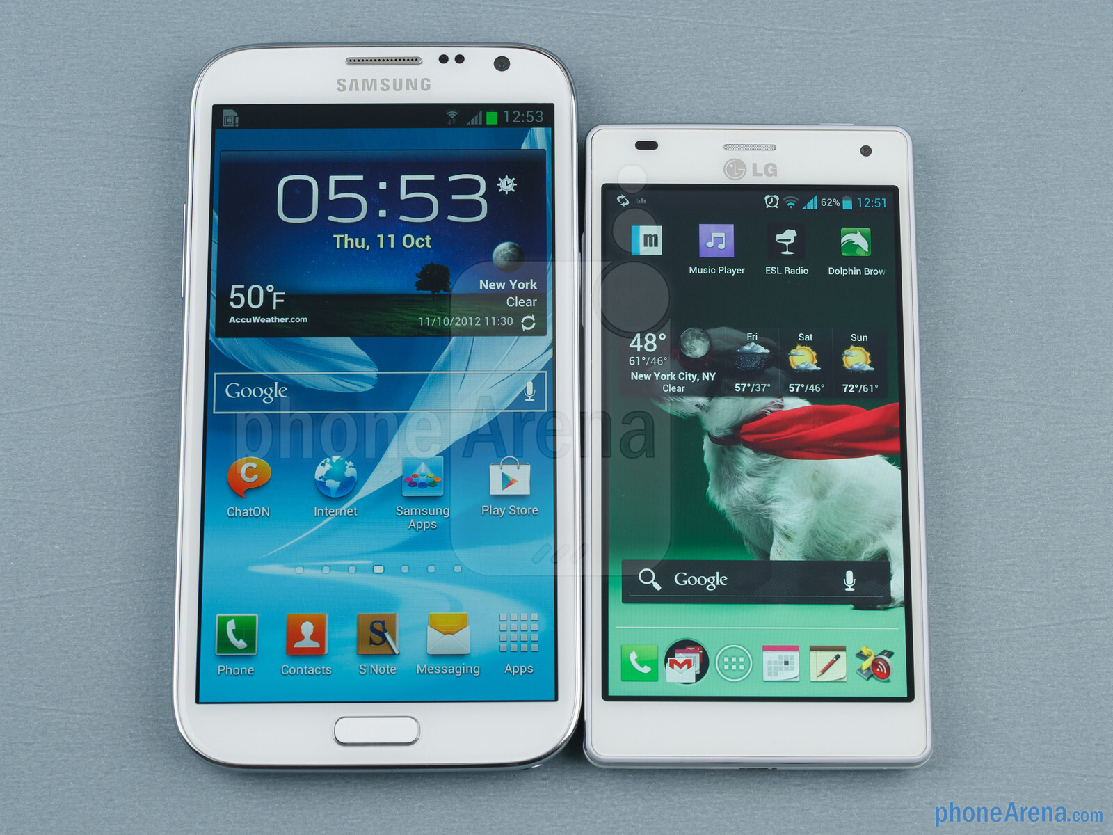 Samsung Galaxy S3 Vs Lg Optimus 4x Hd | 2017 - 2018 Best ...