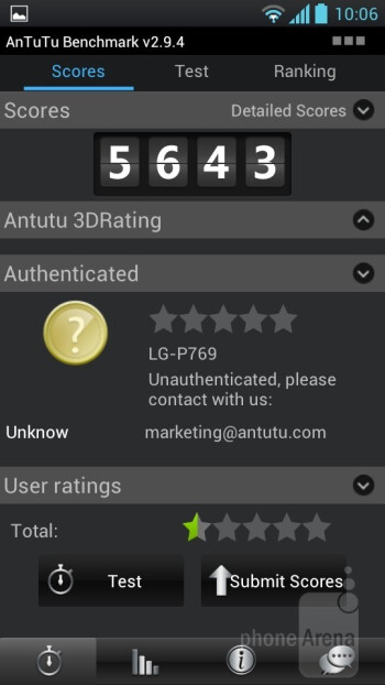 AnTuTu - LG Optimus L9 Review