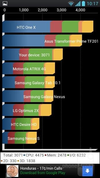 Quadrant - LG Optimus L9 Review