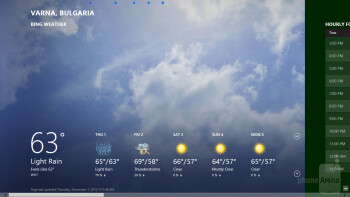 The weather application - Samsung ATIV Tab Review