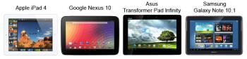 Apple iPad 4 Review