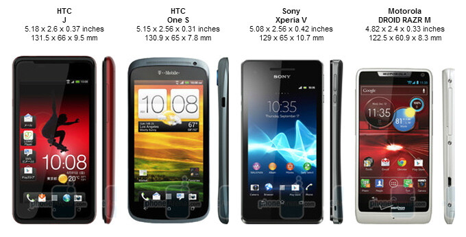 low priced 932ea e24e3 HTC J Review - PhoneArena