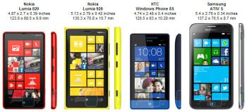 all nokia lumia phones. nokia lumia 820 review all phones u