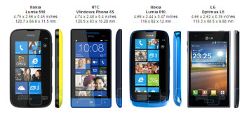 Nokia Lumia 510 Review