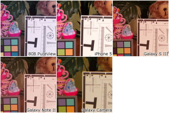 100% Crops - Camera Comparison: Samsung Galaxy Camera vs Galaxy S III, Galaxy Note II, iPhone 5, Nokia 808 PureView