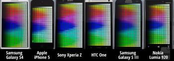 Screen Comparison: Galaxy S4 vs iPhone 5 vs Xperia Z vs One vs Galaxy S III vs Lumia 920