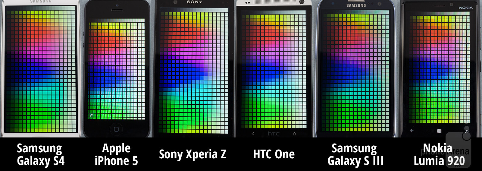 Galaxy S4 vs iPhone 5 vs Xperia Z vs One vs Galaxy S III vs Lumia 920Xperia Z Vs Iphone 5 Vs Galaxy S4