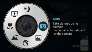 The Camera Mode Shortcut - Samsung Galaxy S4 Zoom Review