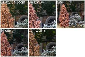 100% crops - Camera Comparison: Samsung Galaxy S4 Zoom vs Galaxy S4, HTC One, iPhone 5