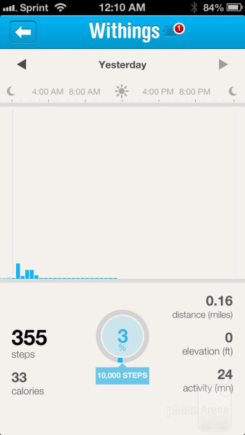 UI of the Withings app - Withings Pulse Review