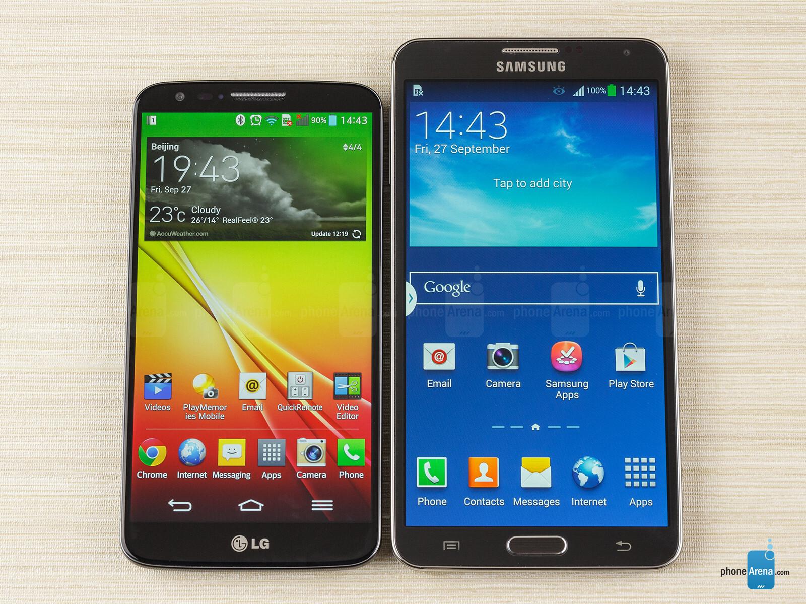 Lg G2 Screen Size D802 32gb White Free Flip Cover Samsung Galaxy Note 3 Vs