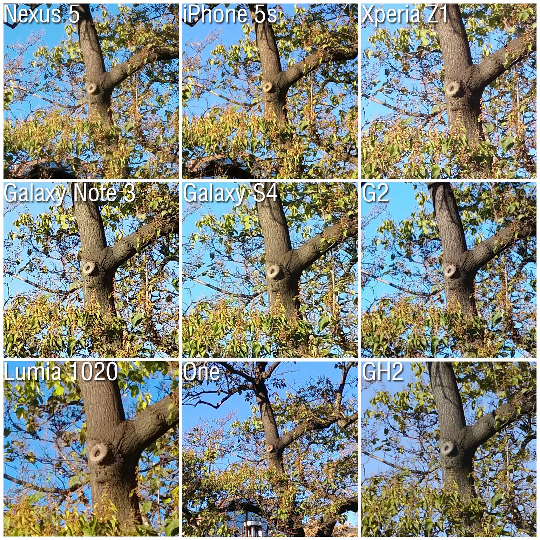 Z1, Samsung Galaxy Note 3, Galaxy S4, LG G2, Nokia Lumia 1020, HTC One