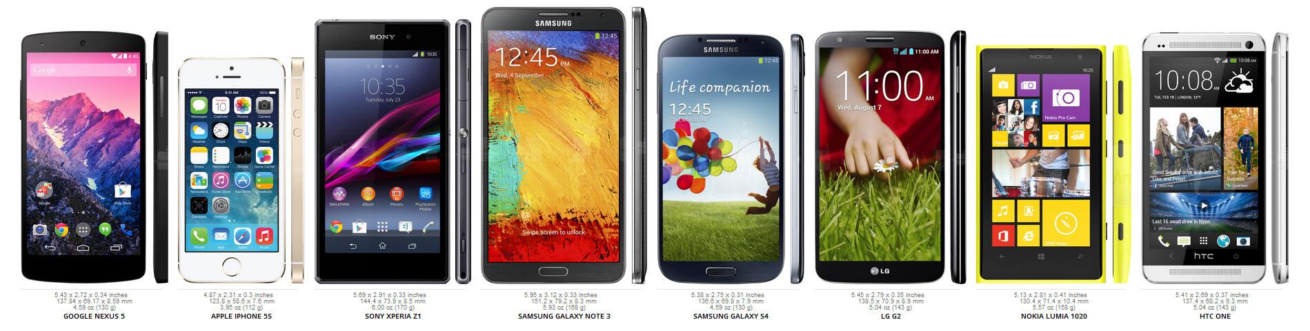 nokia lumia 1020 vs iphone 5s. camera comparison: google nexus 5 vs iphone 5s, sony xperia z1, samsung galaxy nokia lumia 1020 iphone 5s ,