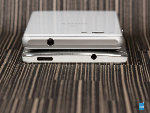 Sony Xperia Z1 Compact vs HTC One
