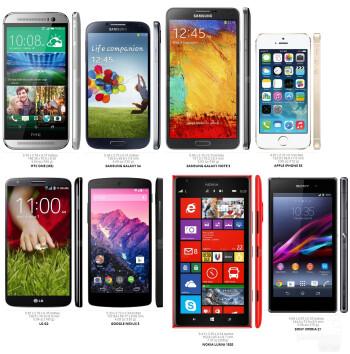 Camera comparison: HTC One (M8) vs Samsung Galaxy S4 ...