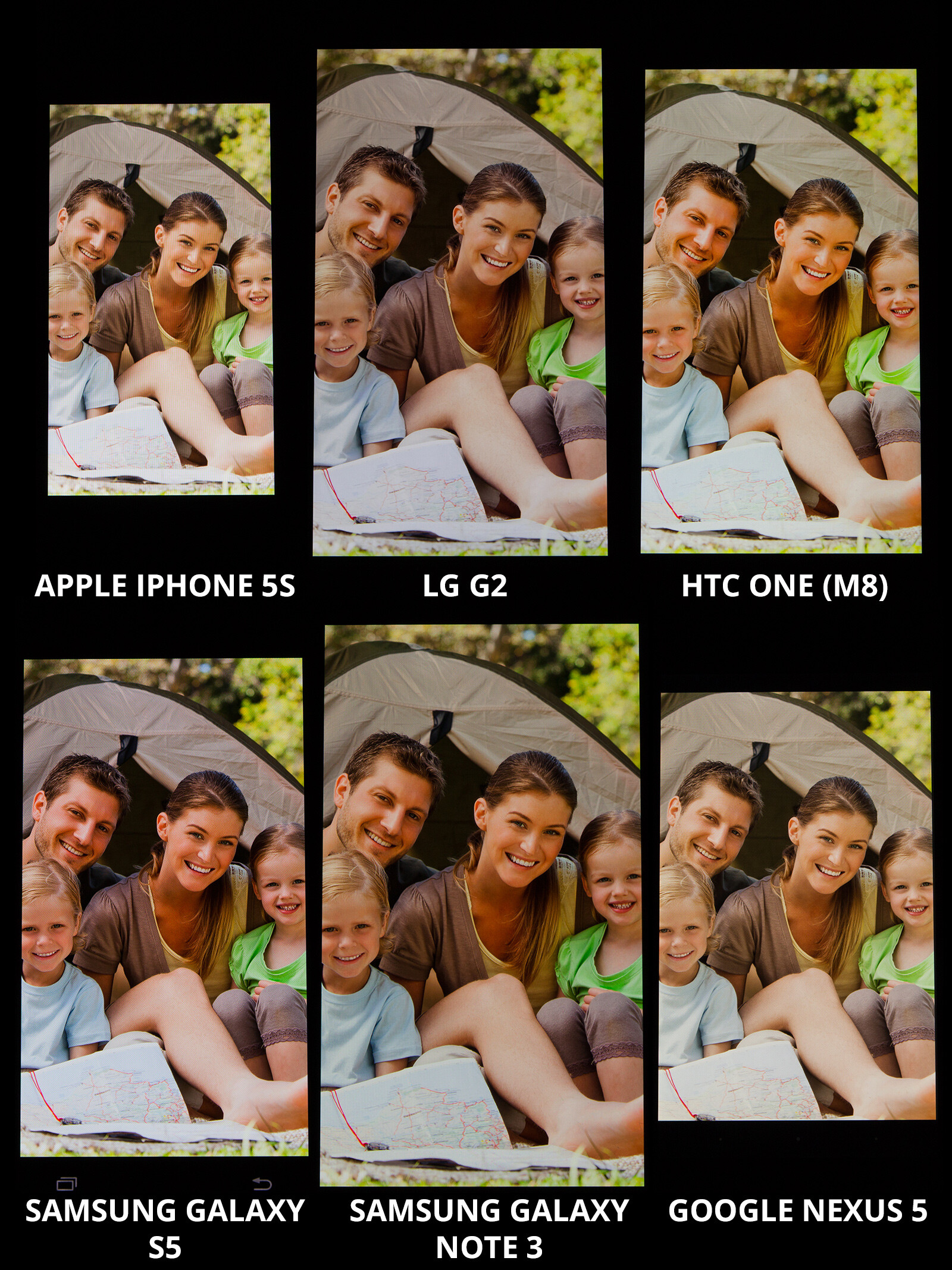 Photos For Screen Comparison Galaxy S5 Vs IPhone 5s One M8 Note 3 Nexus 5 G2