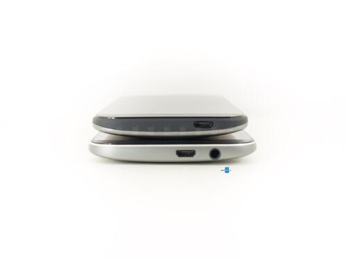 HTC One mini 2 vs HTC One (M8)
