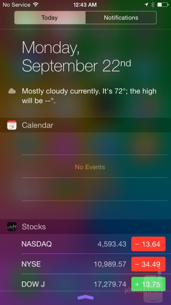 Notification Center - The iOS 8 UI of the Apple iPhone 6 - Apple iPhone 6 vs Samsung Galaxy S5
