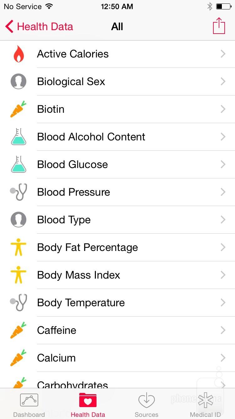 The Health app - The iOS 8 UI of the Apple iPhone 6 - Apple iPhone 6 vs Motorola Moto X 2014