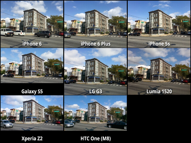 Iphone 5s Camera vs Iphone 6 Plus Iphone 6 Plus vs Iphone 5s