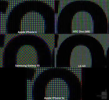 Close-up shot of the screens' pixel layouts - Screen comparison: iPhone 6 vs Galaxy S5 vs G3 vs One (M8) vs iPhone 5s