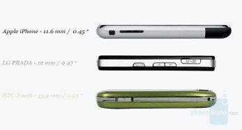 Size Comparison of iPhone, PRADA, Touch - Apple iPhone Review