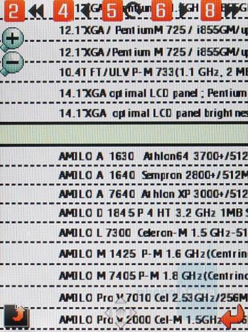 Excel sheet - Samsung U700 Ultra 12.1 Review