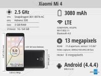 custom-review-phone-white-Xiaomi-Mi4-smaller8