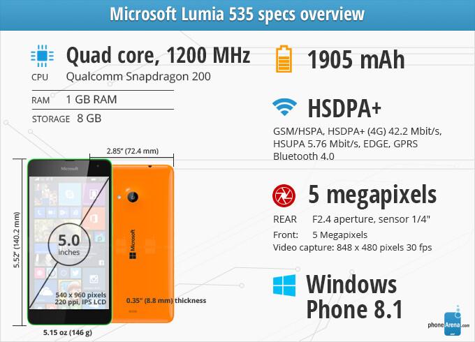 Microsoft Lumia 535 Review - PhoneArena