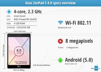 Asus ZenPad S 8.0 Z580CA Review