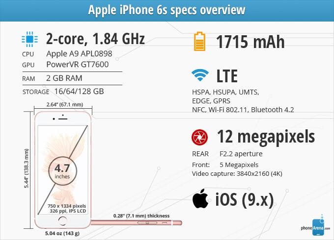 Apple iPhone 6s Review - PhoneArena