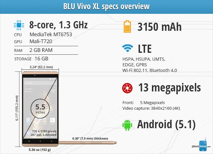 BLU Vivo XL Review